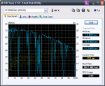 HDTune_Benchmark_ST3250620AS.png