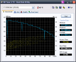HDTune_Benchmark_ST3250620AS_norm.png