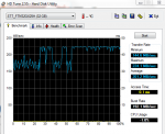 ST UD 32 GB - Benchmark - Systemplatte.PNG
