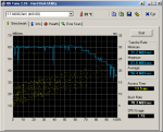 HDTune_Benchmark_ST3400620AS.png