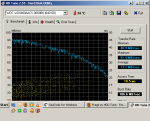 HDTune_Benchmark_WDC_WD6400AACS-00G8B0.png