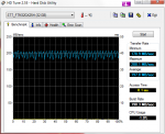 ST UD 32 GB - Benchmark - ohne Daten.png