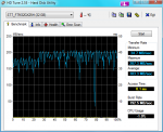 ST UD 32 GB - Benchmark - Systemplatte   2.png