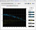 HD Tune - WD Datenplatte.PNG