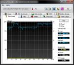 HDTune_Benchmark_SAMSUNG_MMCRE64G5MXP-0VB.png