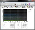 HDTune_Random_Access_SAMSUNG_MMCRE64G5MXP-0VB-2.png
