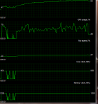 Crysis auslastung cpu 3,2GHZ.PNG