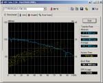 HDTune_Benchmark_ST95005620AS-128k VIA-KT400A.png