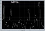 Spektrum SSD linear Ausschnitt.png