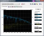 HDTune_Benchmark_SAMSUNG_HD322HJ.png