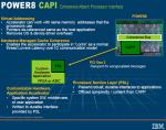 IBM-Power8-Processor-CAPI.png