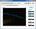 HDTune_Benchmark_WDC_WD2002FAEX-007BA 2.png