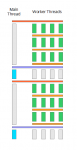 Parallel processing.png