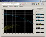 HDTune_Benchmark_ATA_ST2000DX001-1CM1_SSHD.png