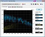 HDTune_Benchmark_ST2000DMST2000DM001-9YN1.png