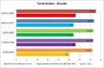 Tomb Raider Strecke.jpg