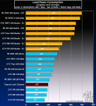 AMD-Radeon-R9-390X-Power-Consumption.png