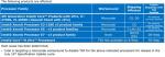 Intel TSX.png