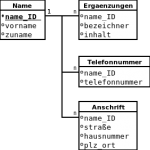 Diagramm1.png