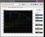 HDTune_Benchmark_SAMSUNG SP2514N.png