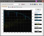 HDTune_Benchmark_SAMSUNG SP2514N2.png