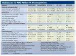 Athlon 64 Mainboards.JPG