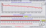 Hitachi_HDS722580VLSA80_Raid0_08.01.04.png