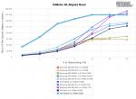 intel_Optane_m2_nvme_32gb_4k_aligned_read.png