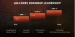 AMD-Roadmap-Zen-pcgh_b2article_artwork.png