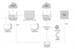 Generic Network Diagram.png