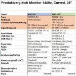 MSI Monitore Vergleich MAG24.JPG