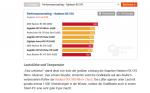 Screenshot_2018-12-17 Radeon RX 570 im Test Partnerkarten im Benchmarkvergleich.png