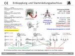 Antennentechnik_Entkopplung_Fo111.jpg