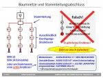 Antennentechnik_Baumnetze_Fo112.jpg