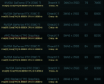 AMD-Radeon-RX-6000-Series-RDNA-2-Graphics-Card_Alleged-Benchmarks_2-410x330.png